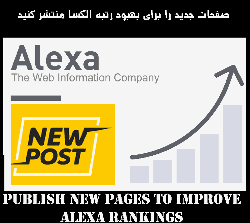 مطالب جدید برای بهبود رتبه الکسا بذارید