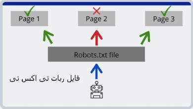 فایل ربات تی اکس تی