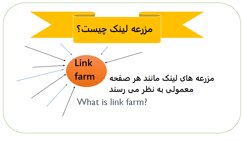 مزرعه لینک چیست
