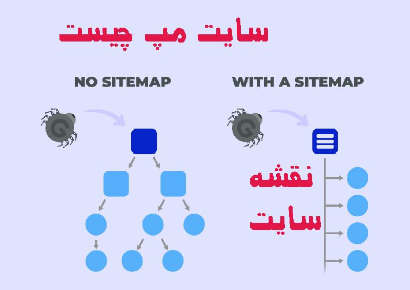 نقشه سایت چیست